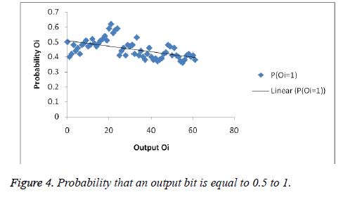 biomedres-output-equal