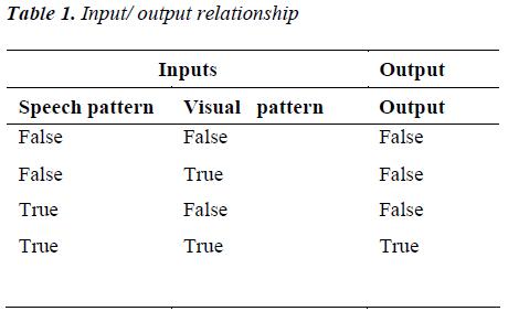biomedres-output-relationship