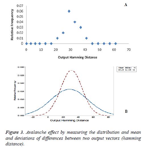 biomedres-output-vectors