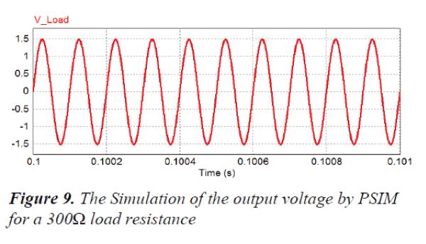 biomedres-output-voltage-PSIM