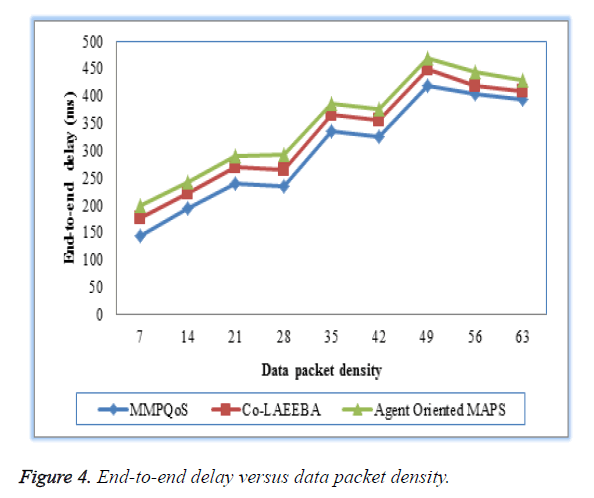 biomedres-packet-density