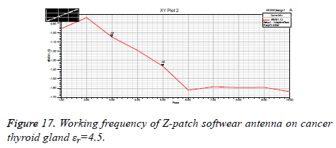 biomedres-patch-softwear