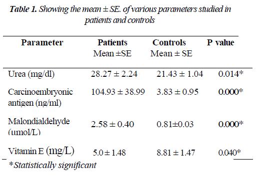 biomedres-patients-controls
