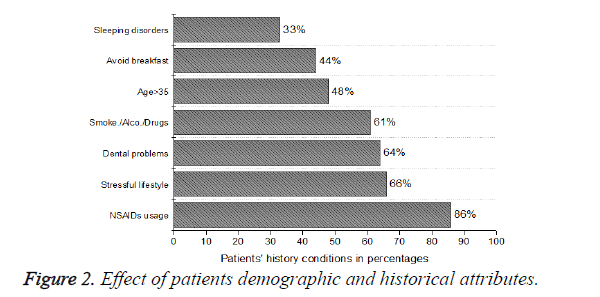 biomedres-patients-demographic