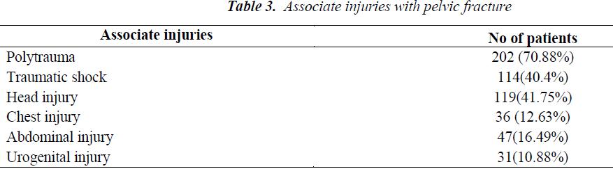 biomedres-pelvic-fracture