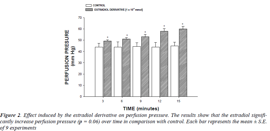 biomedres-perfusion-pressure