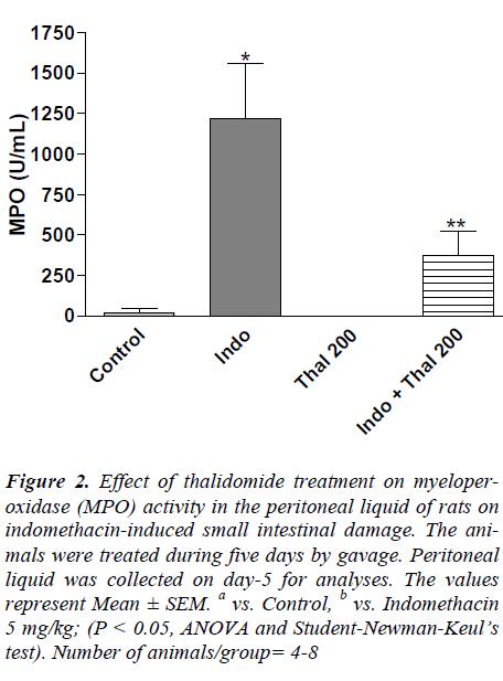 biomedres-peritoneal-liquid