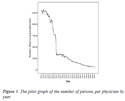 biomedres-pilot-graph-number
