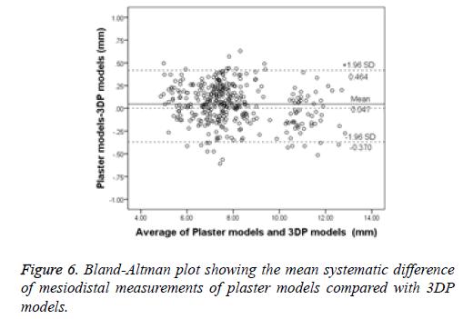 biomedres-plaster-models