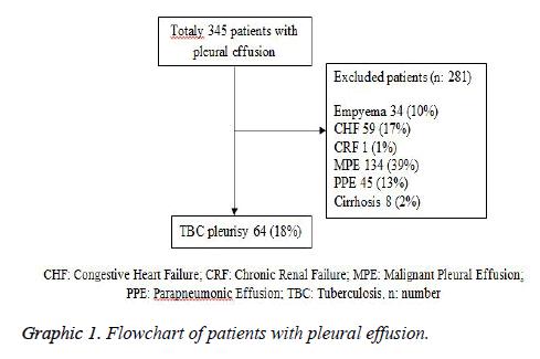 biomedres-pleural-effusion