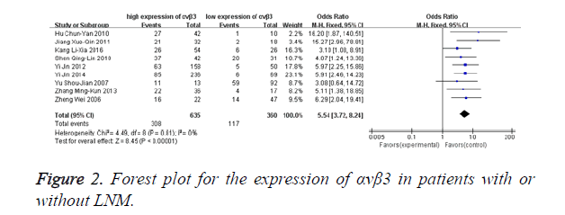 biomedres-plot-expression