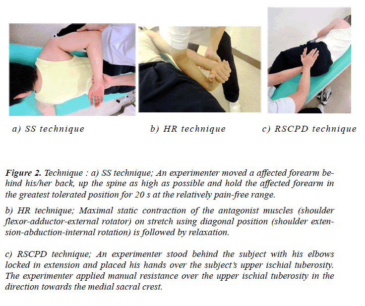 biomedres-possible-hold-forearm
