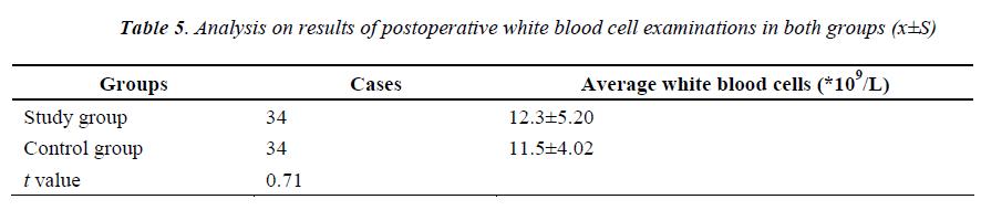 biomedres-postoperative-white
