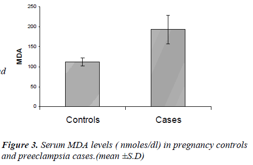 biomedres-preeclampsia-cases
