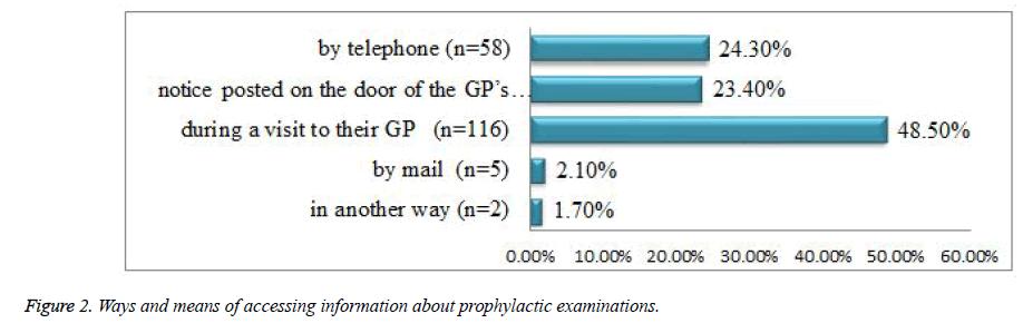 biomedres-prophylactic-examinations