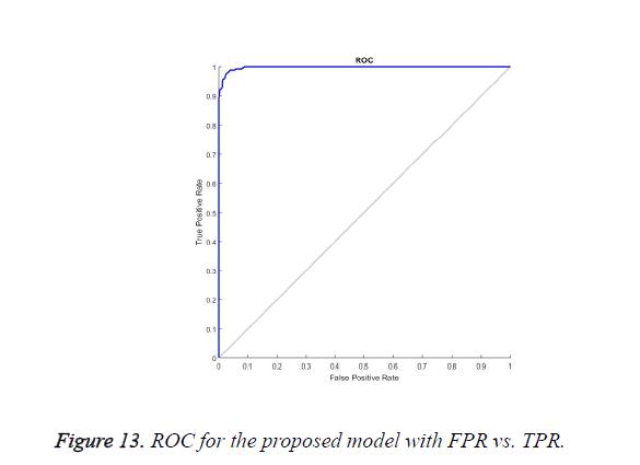 biomedres-proposed-model