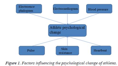 biomedres-psychological-athletes