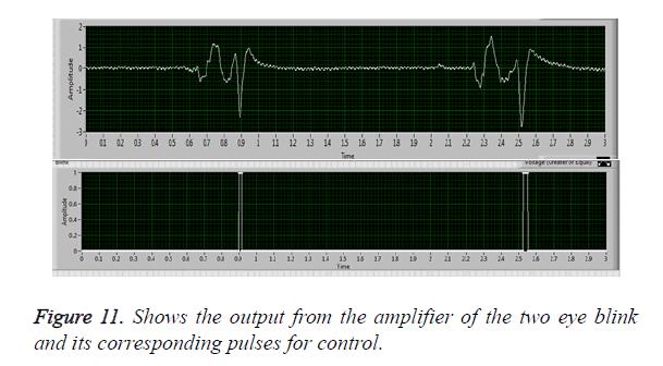 biomedres-pulses-control