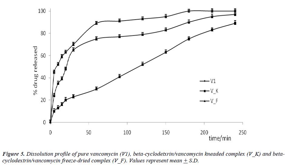 biomedres-pure-vancomycin