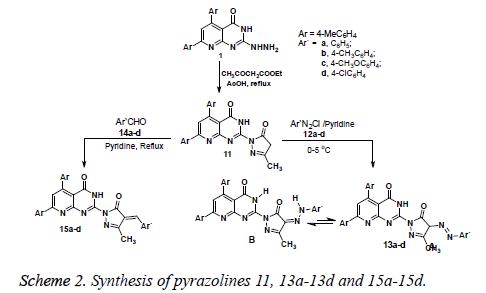 biomedres-pyrazolines