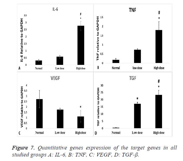 biomedres-quantitative-genes