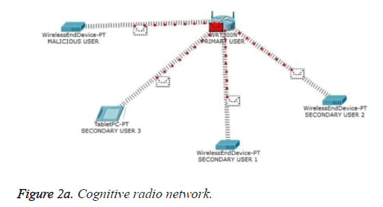 biomedres-radio-network