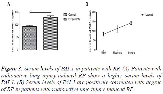 biomedres-radioactive-lung-injury