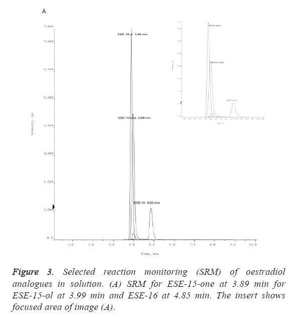 biomedres-reaction-monitoring