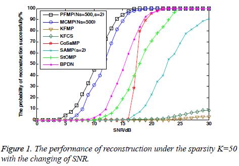 biomedres-reconstruction