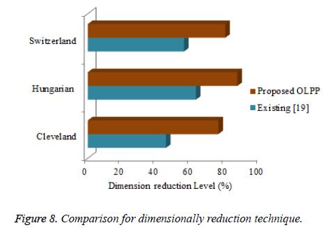 biomedres-reduction-technique