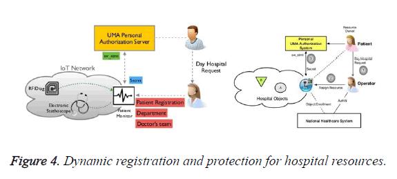 biomedres-registration-protection