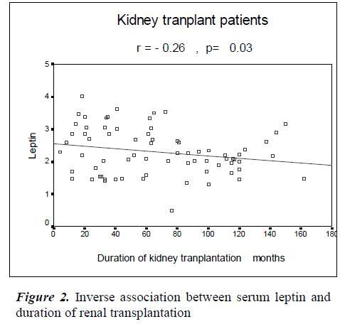 biomedres-renal-transplantation