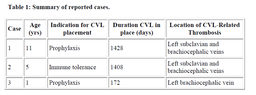biomedres-reported-cases