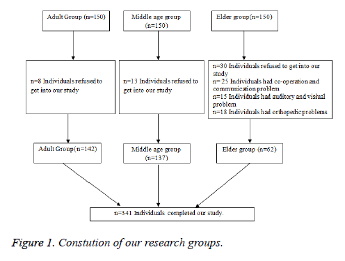 biomedres-research-groups