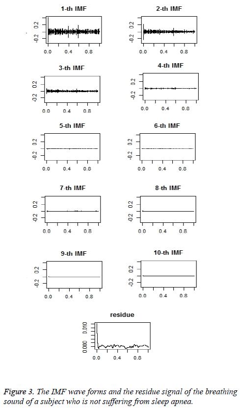 biomedres-residue-signal-breathing