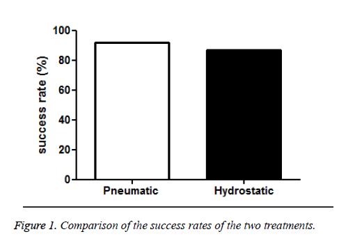 biomedres-risk-Comparison-success