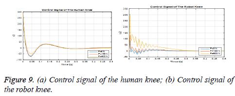 biomedres-robot-knee