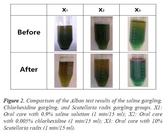 biomedres-saline-gargling