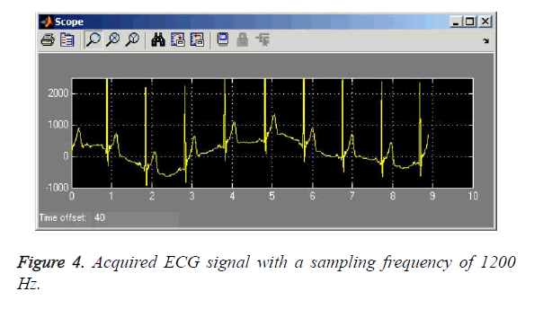 biomedres-sampling-frequency