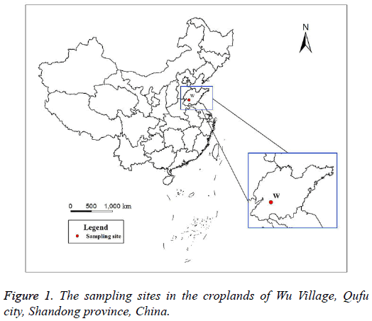 biomedres-sampling-sites-croplands