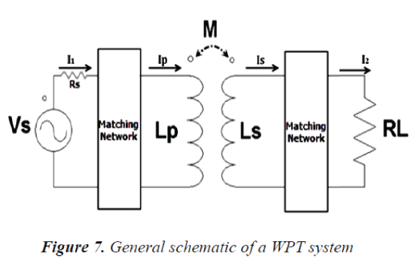 biomedres-schematic-WPT-system