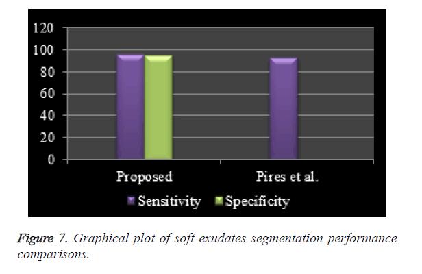 biomedres-segmentation-performance