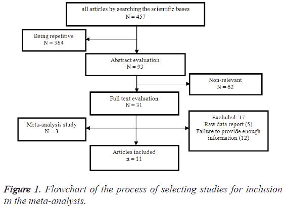 biomedres-selecting-studies-inclusion