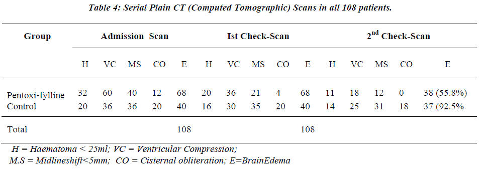 biomedres-serial-plain-CT