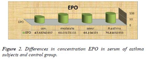 biomedres-serum-group