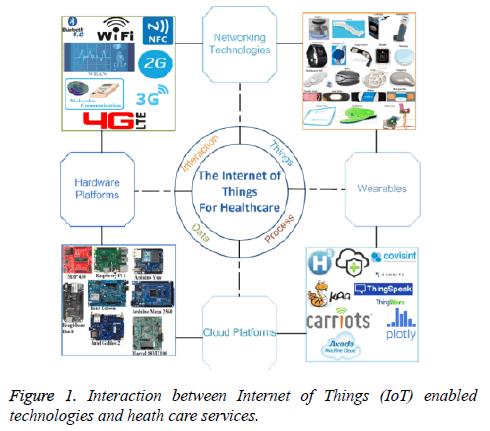 biomedres-services-internet