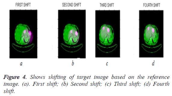 biomedres-shifting-target-image