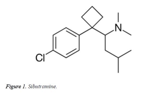 biomedres-sibutramine
