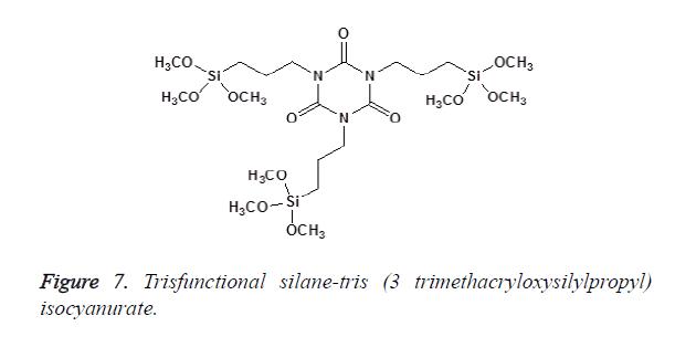 biomedres-silane-tris
