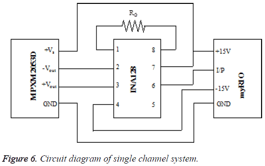 biomedres-single-channel-system